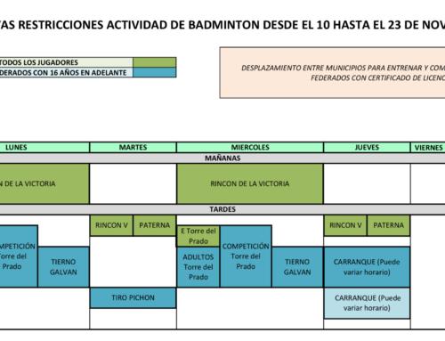 Actualizados horarios de Bádminton durante las nuevas restricciones en Andalucía